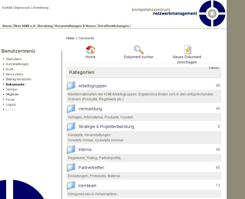 Kompetenzzentrumnetzwerkmanagement.de interne Dukumentenverwaltung