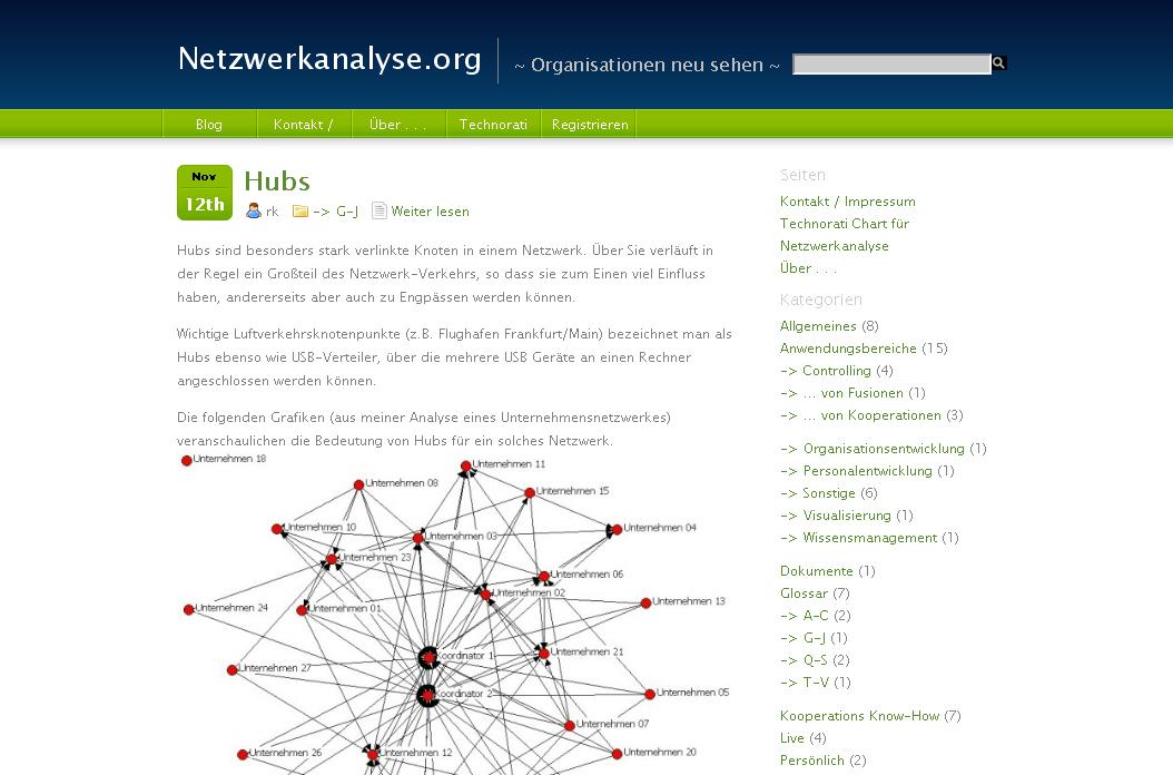 Netzwerkanalyse.org Startseite